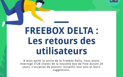 [Infographie] Freebox Delta : 9 clients sur 10 en sont satisfaits