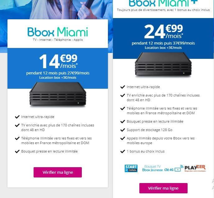 Bbox Miami + : Comparatif Bbox Miami +