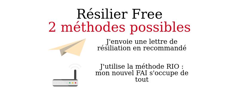 résilier Free : 2 méthodes possibles
