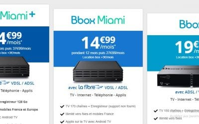 Bbox ou Bbox Miami : quelle Bbox choisir chez Bouygues Télécom ?