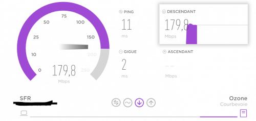 test débit Fibre : compteur