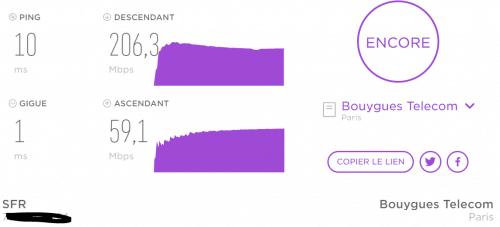 test débit Fibre : résultats