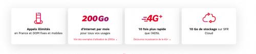 Les avantages de la 4G box SFR