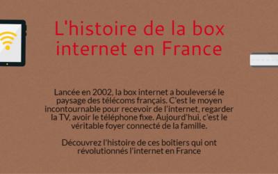 Infographie : l'histoire de la box internet, de 2002 à 2017
