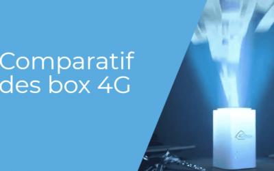 Comparatif des meilleures box 4G illimitées [2020]
