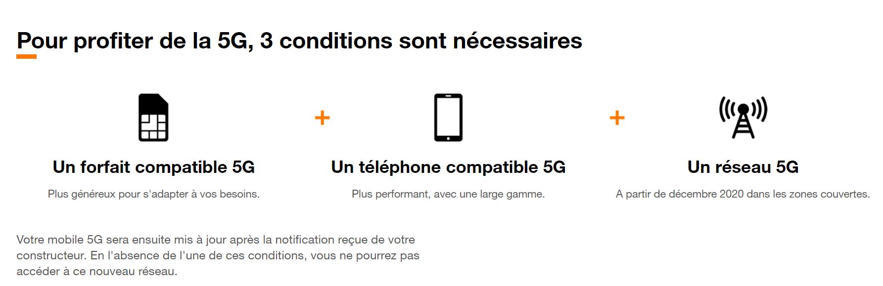 Forfait 5G Orange : comment en profiter